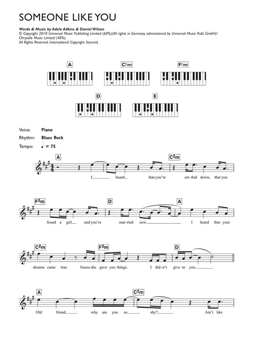 Someone Like You Chords On Piano Images Finger Placement Guitar