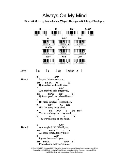 Elvis Presley Always On My Mind Sheet Music Notes Chords