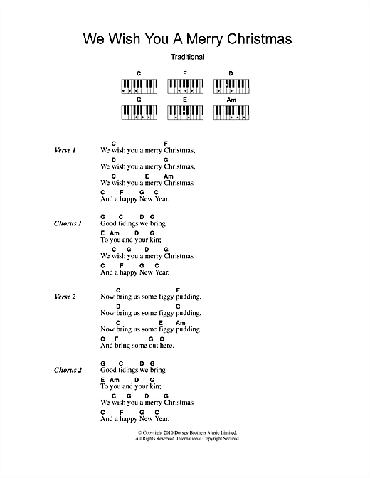 Sheet Music Piano Notes Chords Guitar Tabs Score Transpose Transcribe