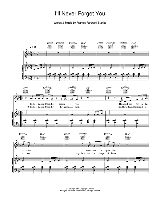 Birdy Ill Never Forget You Sheet Music Notes Chords Printable