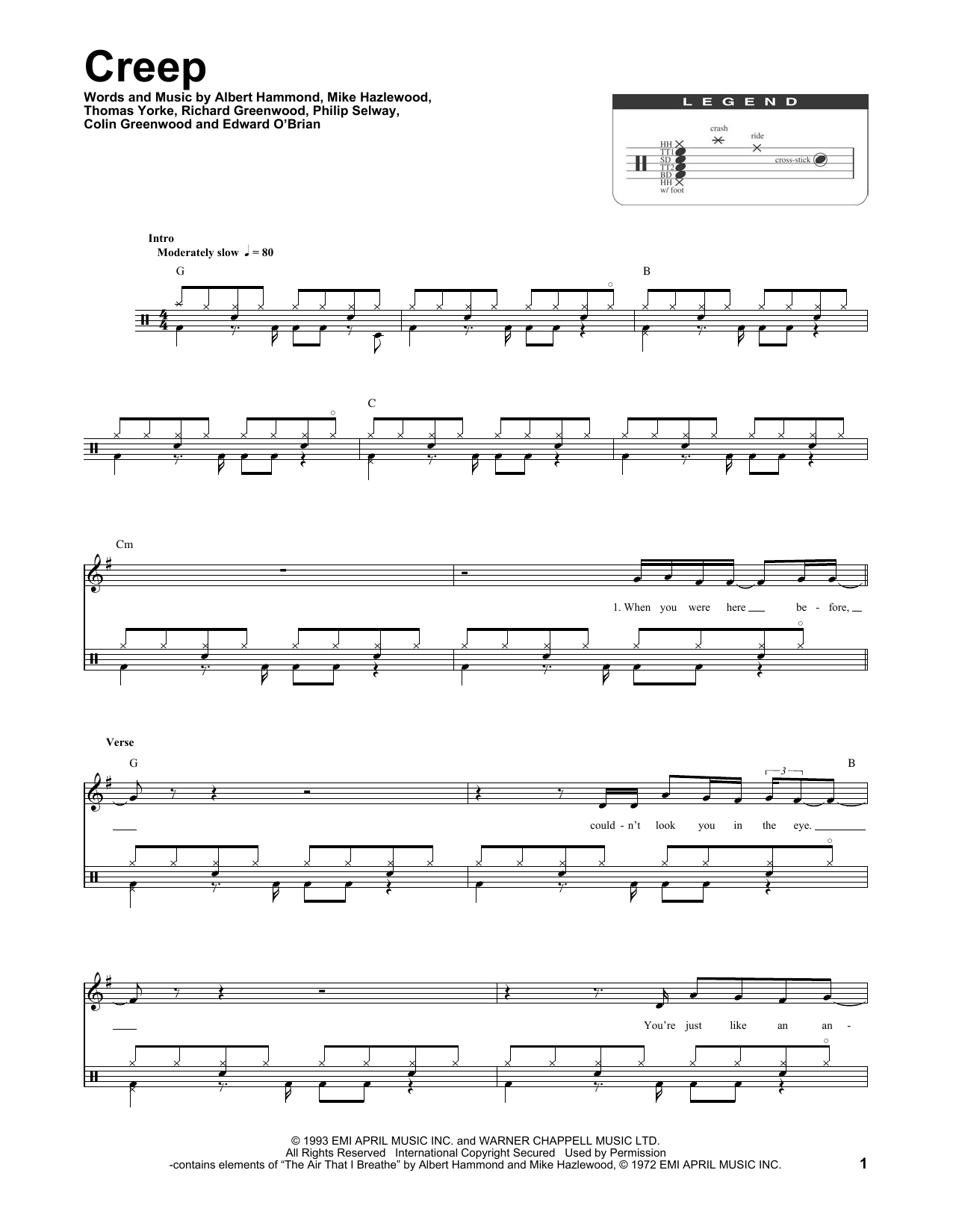 Radiohead Creep Sheet Music Notes Chords Printable Pop Drums