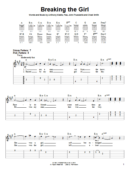 Red Hot Chili Peppers Breaking The Girl Sheet Music Notes Chords