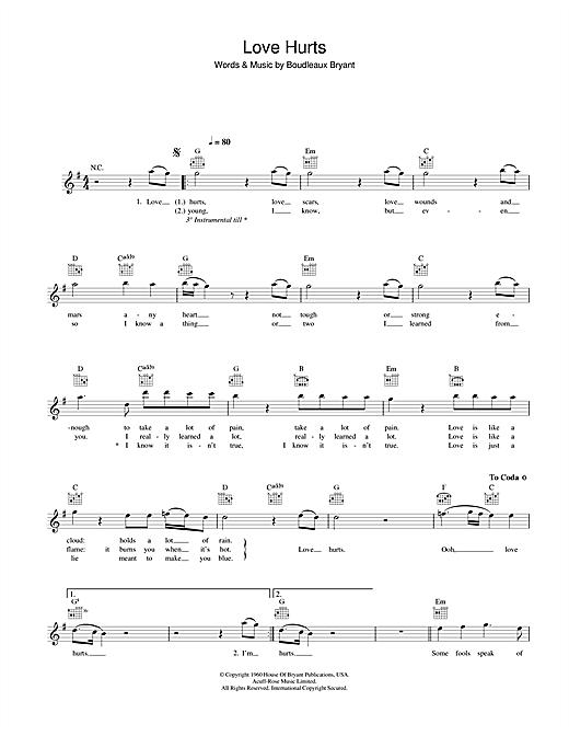Nazareth Love Hurts Sheet Music Notes Chords Printable Metal