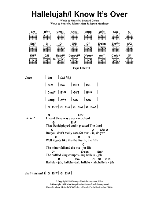 Jeff Buckley Hallelujahi Know Its Over Sheet Music Notes Chords