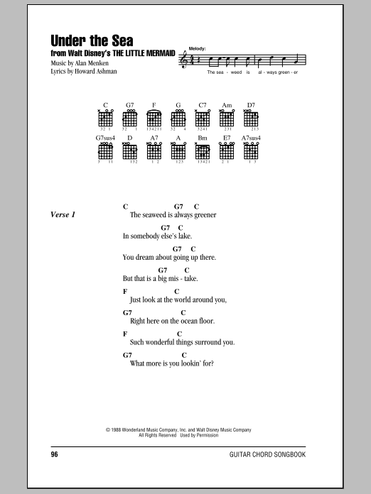 Contemporary Taylor Swift Guitar Chords Our Song Gallery - Beginner ...
