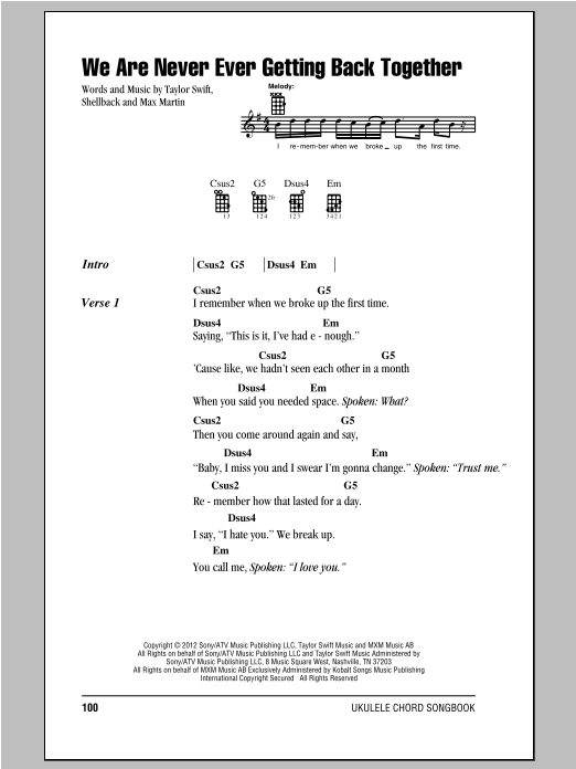 Perfect Guitar Chords For Taylor Swift Songs Image - Beginner Guitar ...