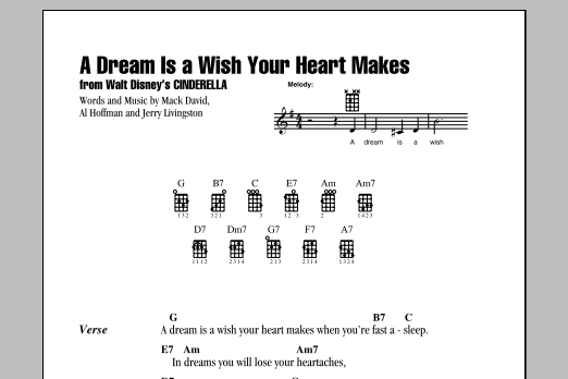 Ilene Woods A Dream Is A Wish Your Heart Makes Sheet Music Notes