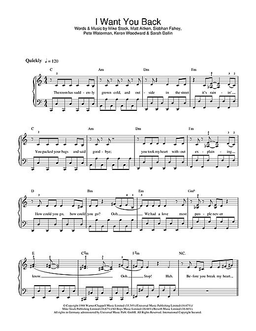 Bananarama I Want You Back sheet music notes and chords. Download Printable PDF.