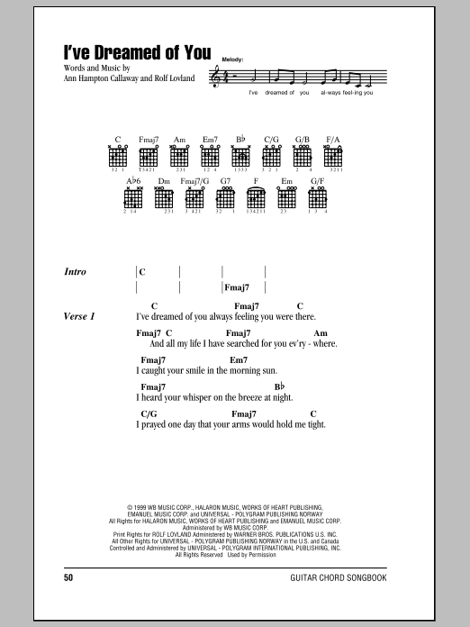 Barbra Streisand I've Dreamed Of You sheet music notes and chords. Download Printable PDF.