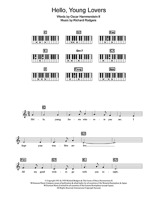 Bobby Darin Hello, Young Lovers sheet music notes and chords. Download Printable PDF.