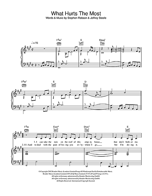Cascada What Hurts The Most sheet music notes and chords