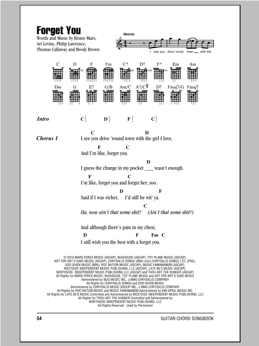 Cee Lo Green Forget You sheet music notes and chords