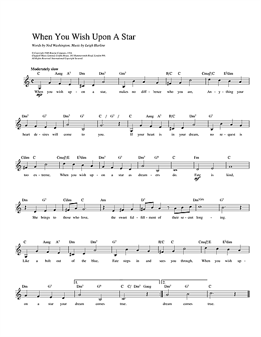 Cliff Edwards When You Wish Upon A Star (from Disney's Pinocchio) sheet music notes and chords