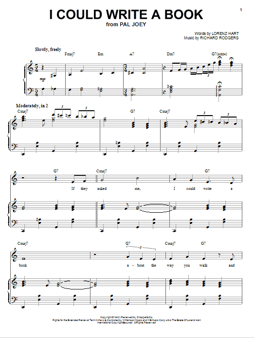 Frank Sinatra I Could Write A Book sheet music notes and chords