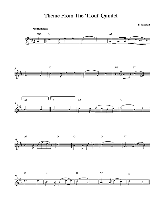 Franz Schubert Theme From The Trout Quintet (Die Forelle) sheet music notes and chords