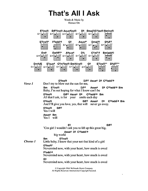 Jeff Buckley That's All I Ask sheet music notes and chords. Download Printable PDF.