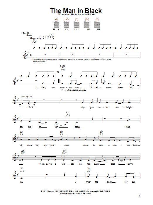 Johnny Cash The Man In Black sheet music notes and chords. Download Printable PDF.