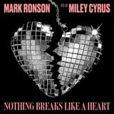Download Mark Ronson 'Nothing Breaks Like A Heart (feat. Miley Cyrus)' Printable PDF 8-page score for Pop / arranged Big Note Piano SKU: 411133.