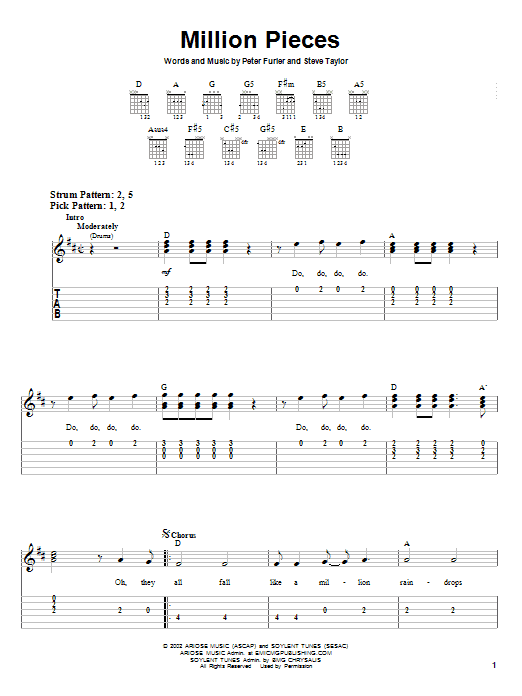 Newsboys Million Pieces sheet music notes and chords. Download Printable PDF.