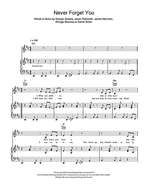 Noisettes Never Forget You sheet music notes and chords. Download Printable PDF.