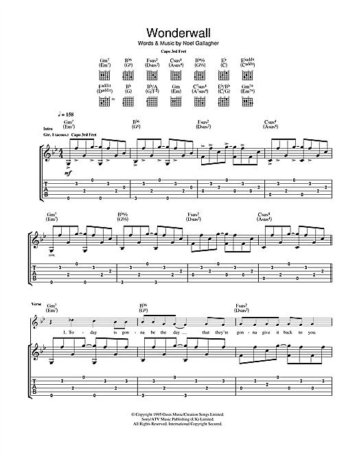 Ryan Adams Wonderwall sheet music notes and chords. Download Printable PDF.