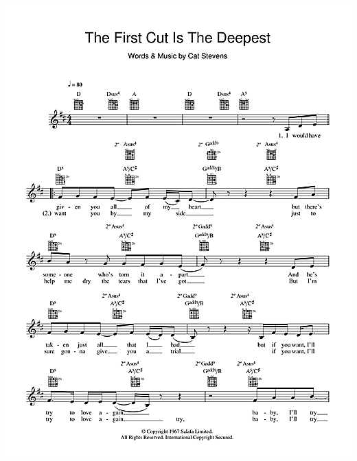 Sheryl Crow The First Cut Is The Deepest sheet music notes and chords. Download Printable PDF.