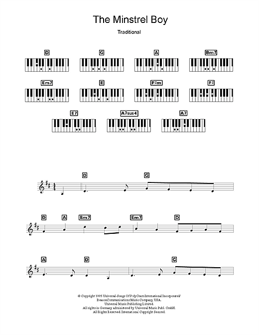 The Corrs The Minstrel Boy sheet music notes and chords