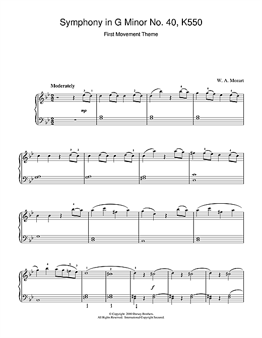 Wolfgang Amadeus Mozart Symphony No. 40 in G Minor K550, 1st Movement Theme sheet music notes and chords
